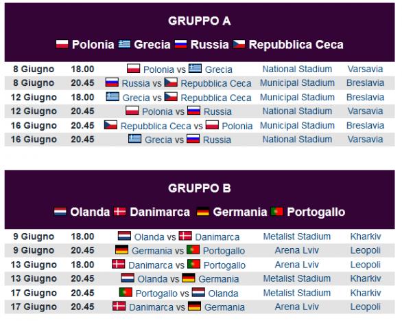 calendario euro 2012 - 1 di 3
