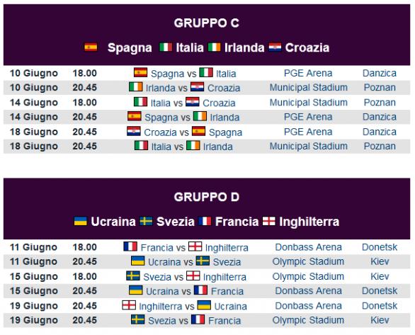 calendario euro 2012 - 2 di 3