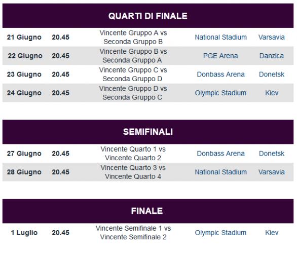 calendario euro 2012 - 3 di 3